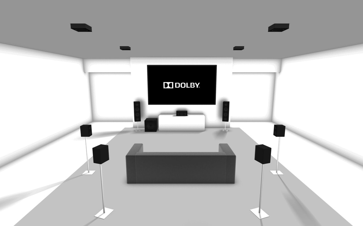 A typical Dolby Atmos 7.1.4 setup